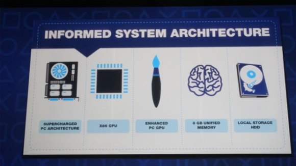 PlayStation 4 architecture
